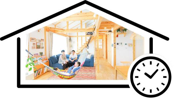 サイエンスホーム八戸の家づくりの流れ|計画を始めてからどのくらいの期間がかかるの?